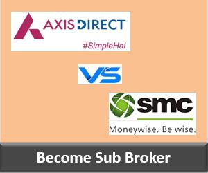 Axis Direct Franchise vs SMC Global Franchise - Comparison-min